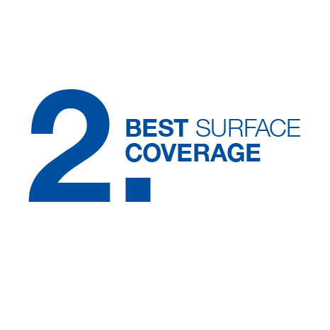 Best surface coverage